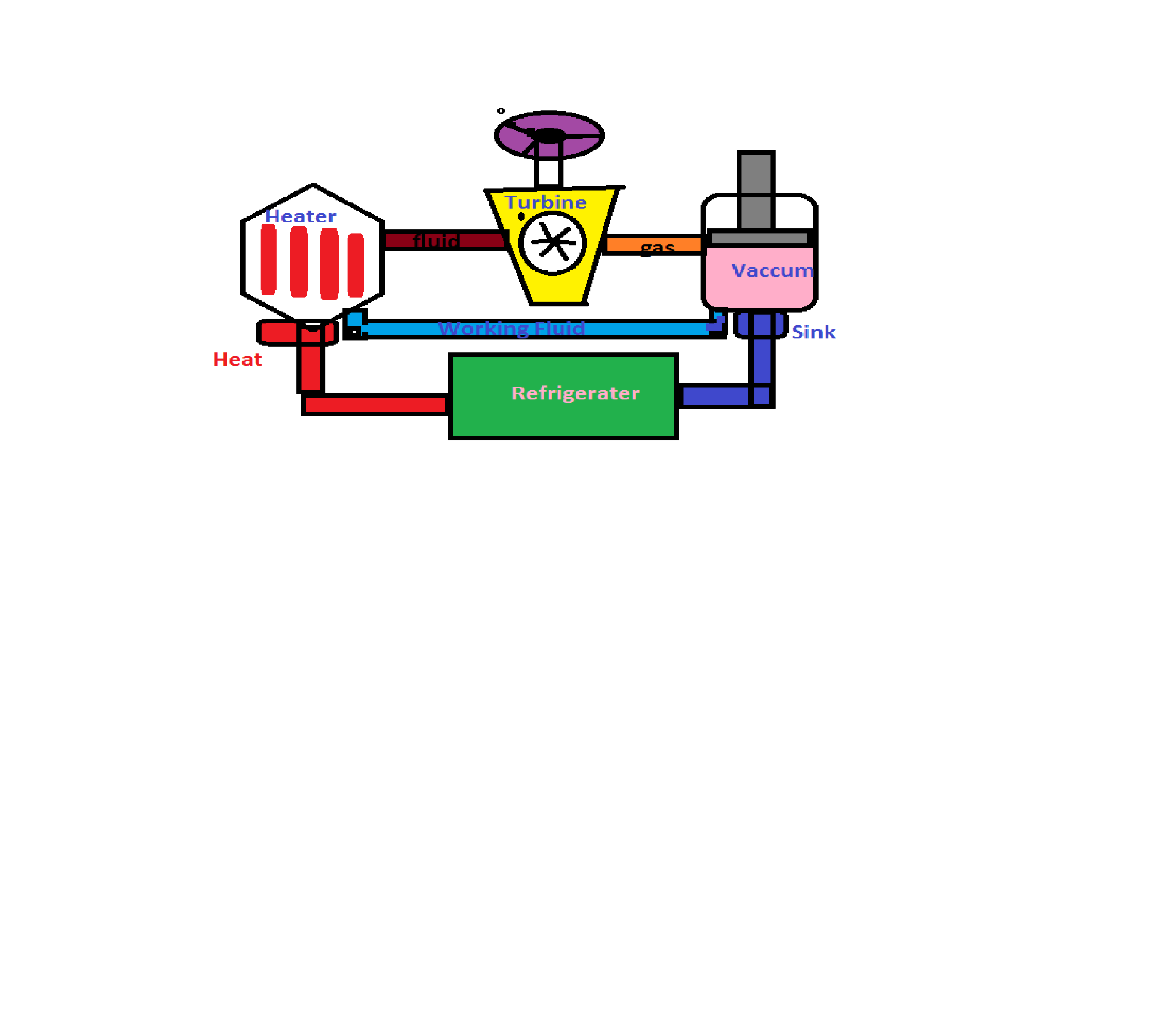 Ambient Engine