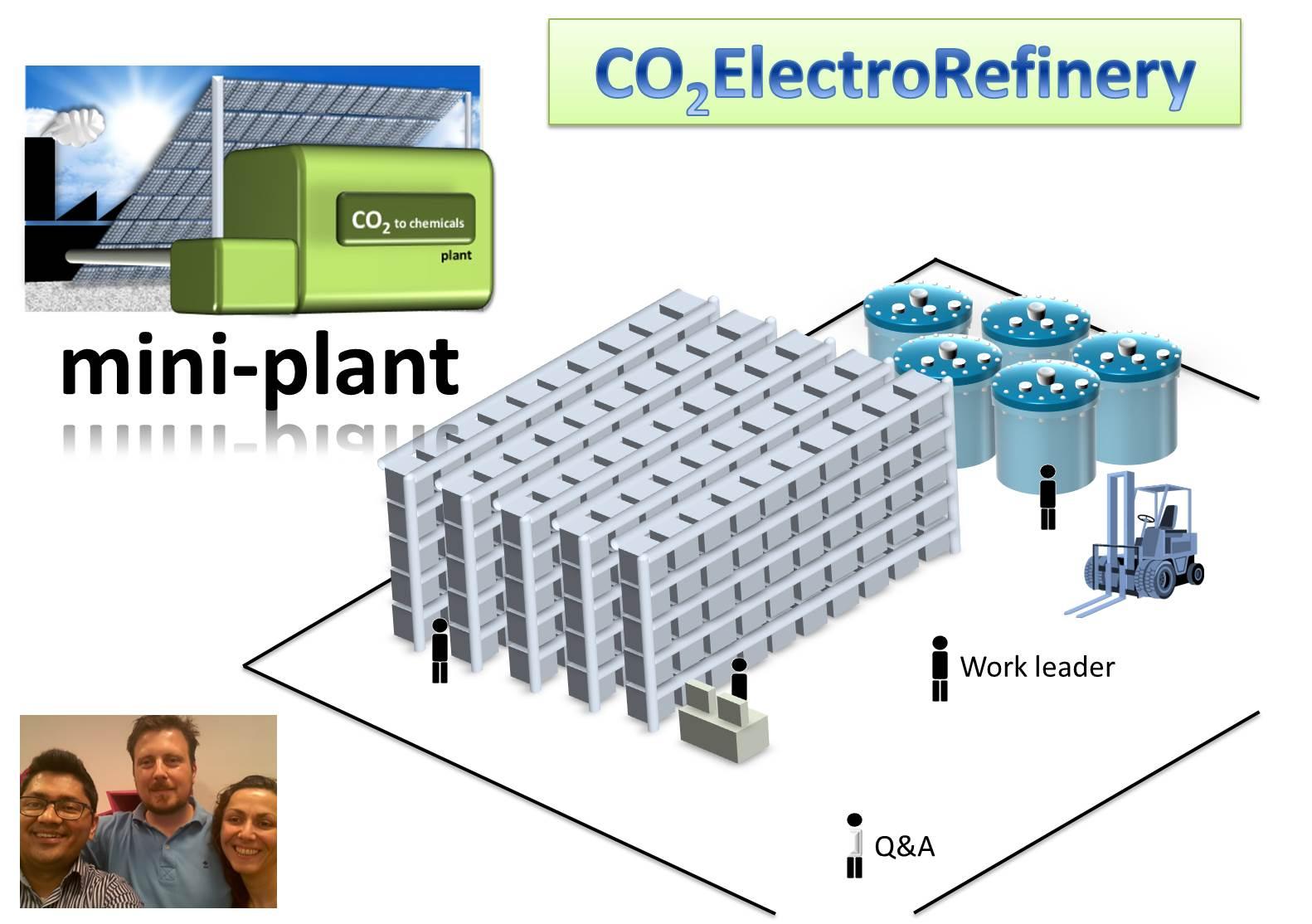 CO2ElectroRefinery