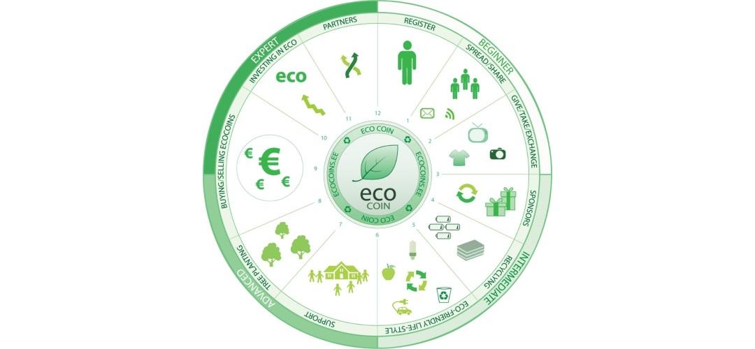 EcoCoins