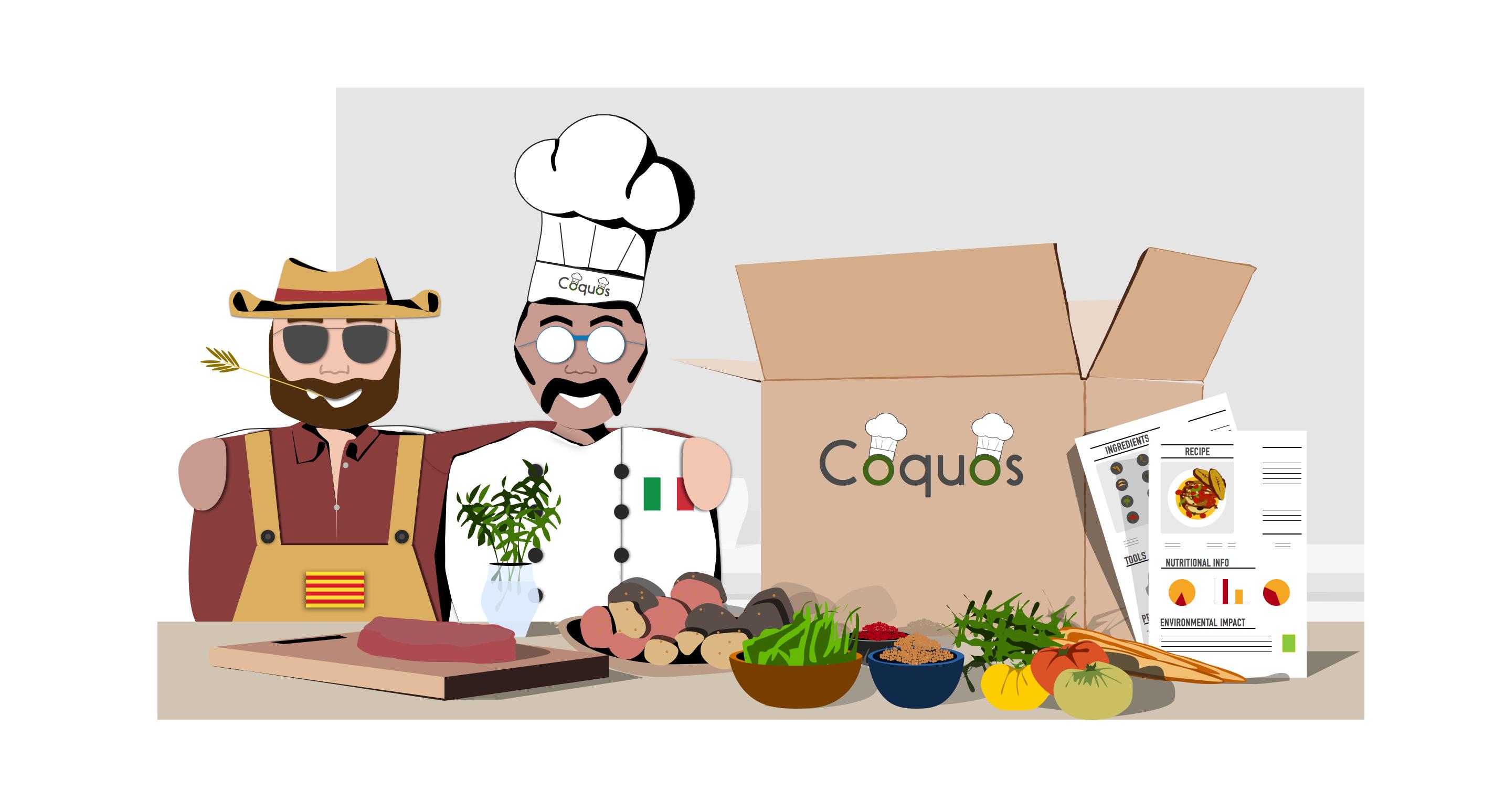 Coquos