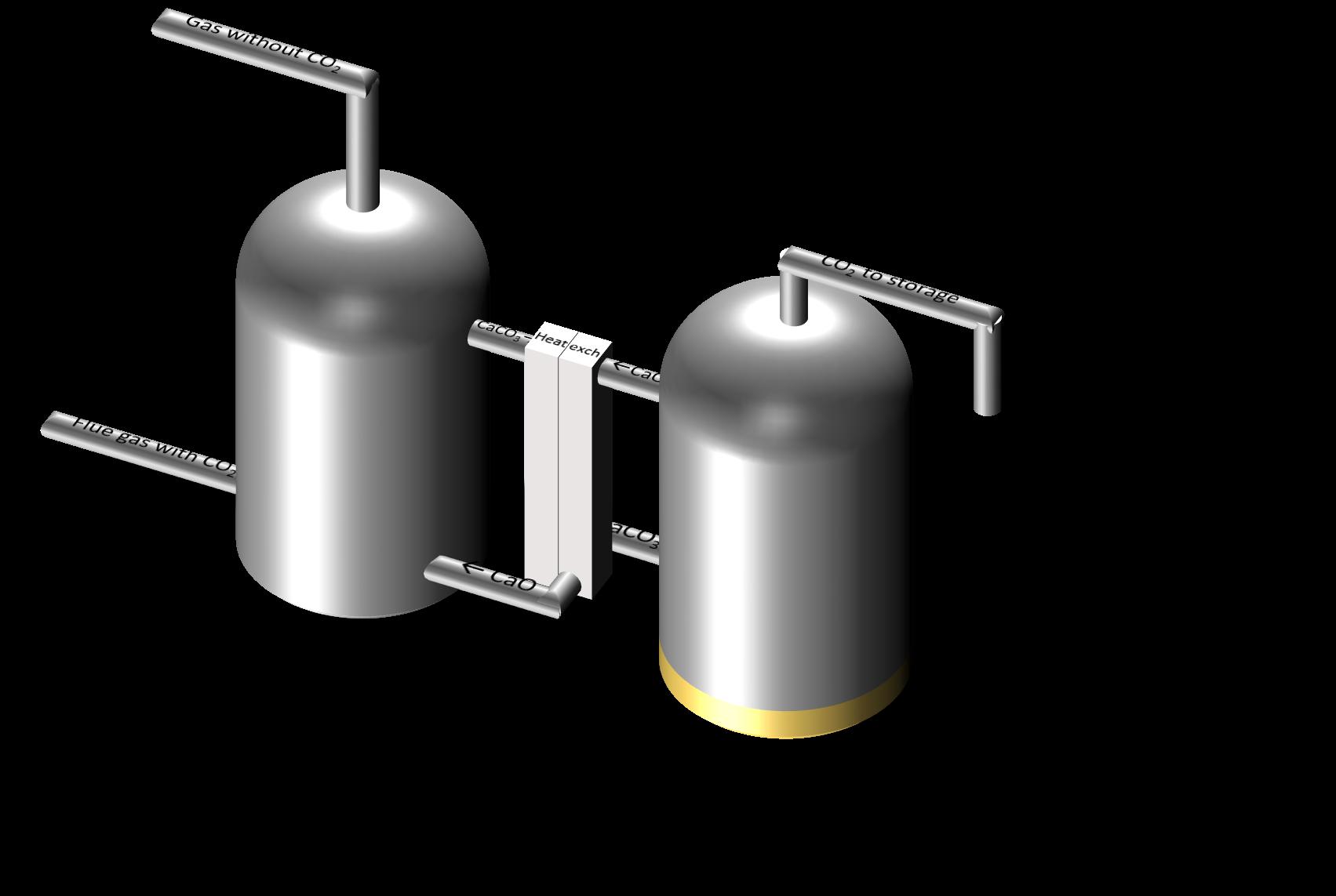 Salcape Carbon Capture