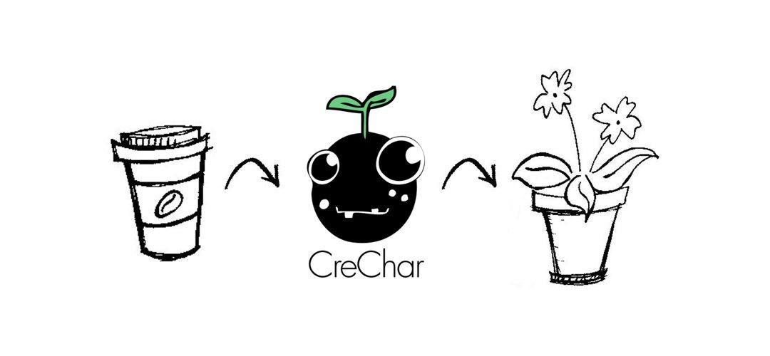 CreChar